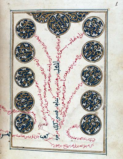 Ecriture et dévotion dans les livres de prières consacrés au Prophète Muḥammad: les cas des Dalā'il al-Khayrāt de Muḥammad b. Sulaymān al-Jazūlī (18e-19e s.) (+audio)